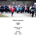 14 CPH MARATHONTEST